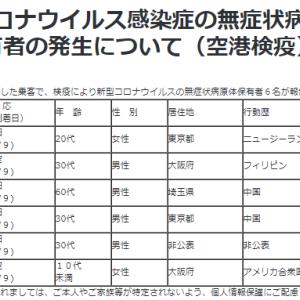 【危険】日本の入国者に感染者もNZも102日ぶりの市中感染者