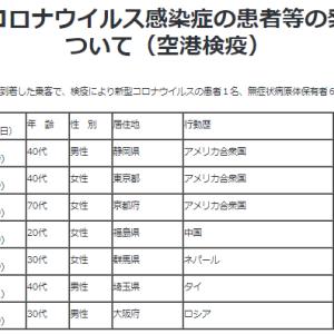 【悲報】4連休の大混雑でまた感染者が増える日本?