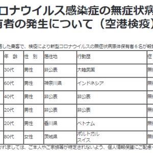 コロナ検査の集計が遅くて土日で感染者数を調整する東京