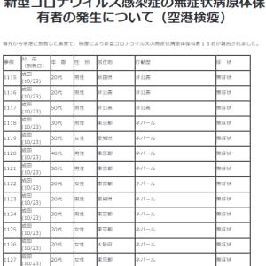 【危険】入国制限緩和で中国コロナの感染者を輸入する痛い日本
