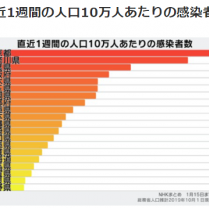 財源確保もしていないのに広島市で80万人の検査とは絶句