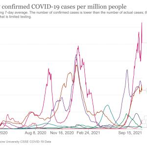 【悲惨】WHOが接種でコロナ収束に悲観的なのに日本は3回目接種の方針?動画集240