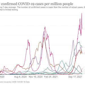 【無能】アメリカの3回目接種の対象は65才以上?日本は12才以上全員へ接種か?動画集242