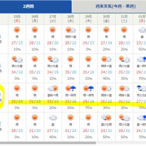 北海道暑すぎるわ