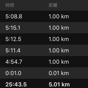 勝田4日前の最終調整