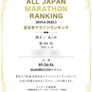 全日本マラソンランキング、トラックで7km走