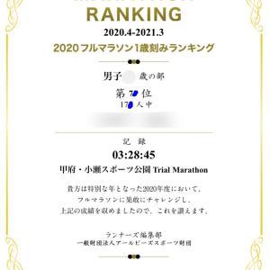 2020フルマラソン1歳刻みランキング 7x位でも、分母が小さい(^_^;