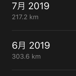 7月の月間走行距離と、4月のチャレンジ富士五湖の記録証