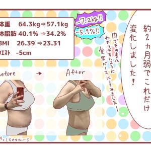 ダイエット第一目標地点通過!2ヵ月弱で-7.2kg達成!