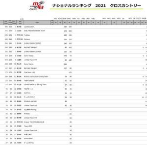 富士見パノラマCJ-1 エントリーは6/15まで。