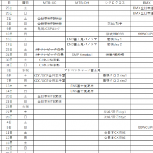 MTB(XC、DH)、CXレース(関東)、BMX中止/延期情報のまとめ