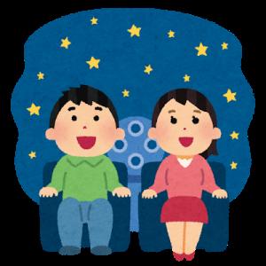 学習進捗(2019/7/13~7/15)