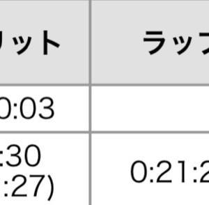 北九州マラソン~完走記3