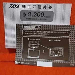 【4679】田谷 株主優待券の贈呈(2020年)