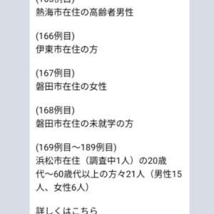 静岡県内で新型コロナウイルス感染症患者は25名強発見されました