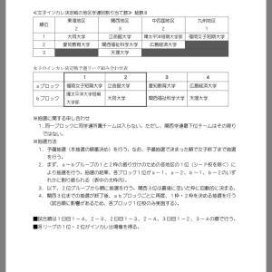 西日本学生選手権大会