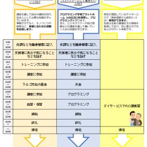 ラルゴ神楽坂のご紹介!~1日のスケジュール~