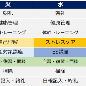ラルゴ神楽坂のご紹介!~講座の紹介~