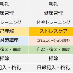 ラルゴ神楽坂のご紹介!~講座の紹介~ 最新版