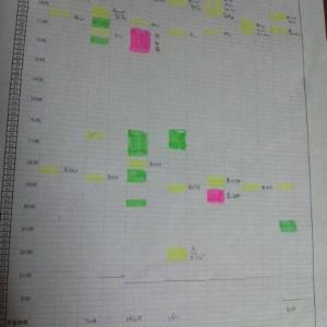 第41週の振り返り(2020/7/11-2020/7/17)