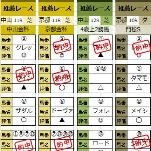 "3連単ド的中⇒""金杯""W的中結果"
