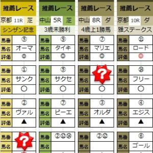"""""""シンザン記念""""穴馬入れます!"""