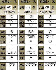 2/1(土)穴馬公開!
