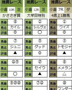 爆発レース予感→穴馬券公開!