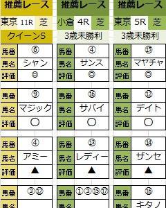 相方と馬ミーティング★決行日!