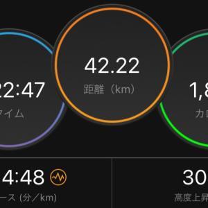 お一人様フルマラソン4週チャレンジ!速報