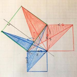 「三平方の定理」の作図【算数の種まき】