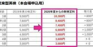 英検の検定料金に驚く(´д`)