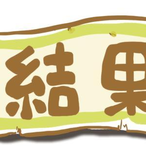4-5月(2020)月間読書記録 英語と日本語