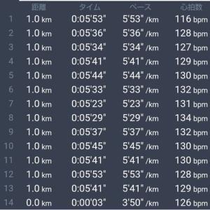13kmの金曜日