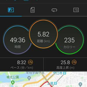 11月26日(大阪市5.8km)ウォーキング