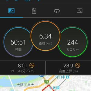 2月21日(大阪市6.3km)ウォーキング
