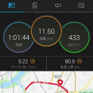 4月12日(大阪市11.5km)マスク作り