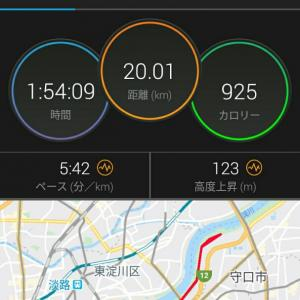 6月27日(大阪市20km)