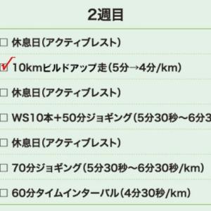 9月20日(大阪市10.2km)富山マラソンの行方