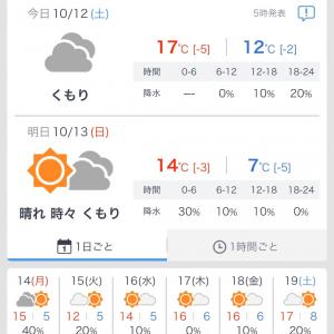 ^( 'Θ' )^天気予報とオカメちゃん^( 'Θ' )^