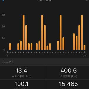6月は400km、月間走行距離で思うこと、、、