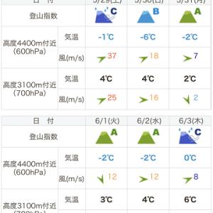 今週末は富士山五合目に行ってみようかな?