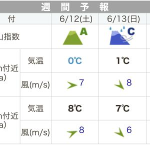 週末は富士登山競走の試走