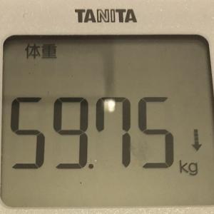 体重とGRヤリスマフラー重量
