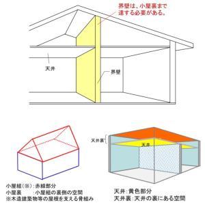 長屋と共同住宅の違いと関連法規