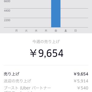 年末年始・特別インセンティブで最大8000円ゲット!