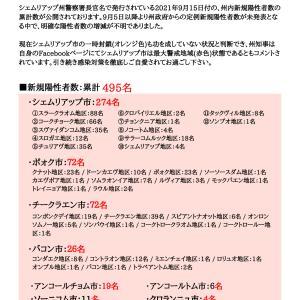 【シェムリアップ:過去最悪数の新規陽性者!】