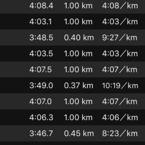 走れば滝汗、インターバル走2km×3本