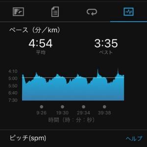 登りと下りをぐるぐる10km