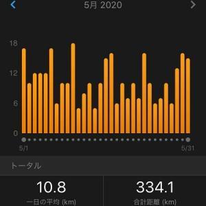 2020年4月の練習内容振り返り、走行距離は334km